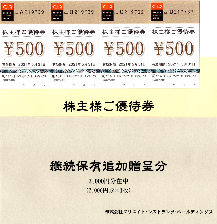 クリエイト レストランツ 株価